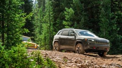 Capable Crossovers: Kia Sorento, Mazda CX-9 and Jeep ...