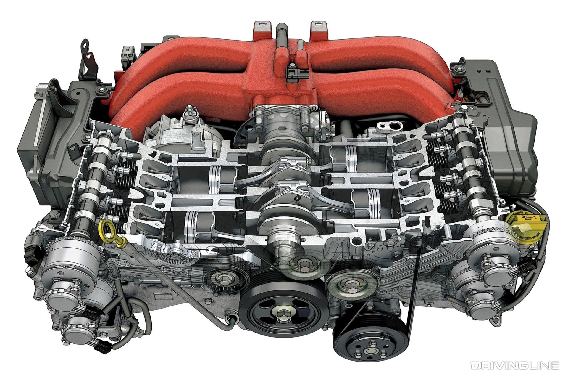 Toyota 86 Boxer Engine Diagram - seniorsclub.it circuit-deter -  circuit-deter.plus-haus.itdiagram database
